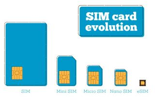 Esim And Evolution Of Sim Cards Sim Cards Switch Phone Evolution