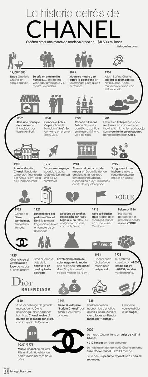 270 Ideas De Liderazgo En 2021 Liderazgo Consejos De Negocios Marketing
