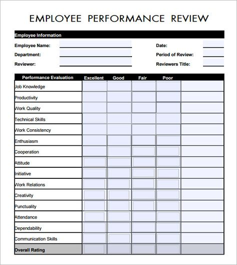 Do you know why companies use Employee Evaluation Forms? Read our - staff evaluation