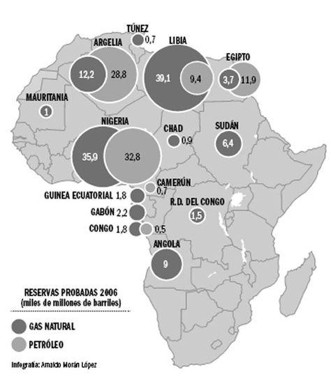 Africa Y Sus Recursos Naturales Recursos Naturales Natural Fotografia