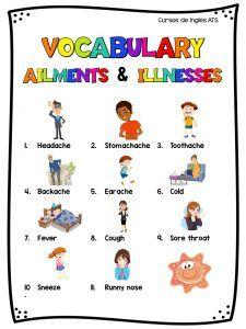 Malestares Y Enfermedades En Ingles Cursos De Ingles Ats Clase De Ingles Alfabeto Ingles Curso De Ingles