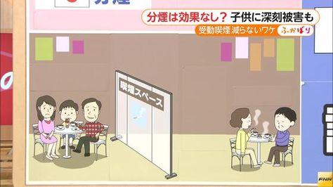 ふかぼり 受動喫煙対策 なぜ進まない 受動喫煙 対策 東京 オリンピック