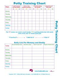 Puppy Potty Training Schedule Chart Goldenacresdogs Com