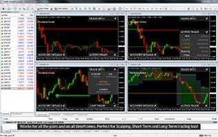 Best Indicator For Mt4 Pipbreaker Wetalktrade Stock Market