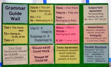 Grammar Guide must have!