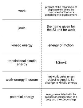 Work and Energy Vocabulary Flash Cards for Physics Students ...