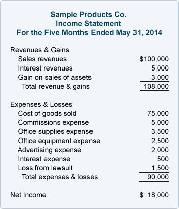 16 best non-profit bookkeeping images on Pinterest Non profit - income statement formats
