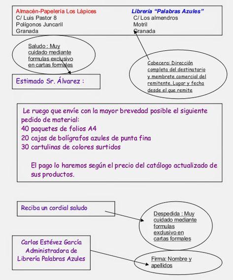 Carta formal y carta informal. ~ El Sexto Nivel