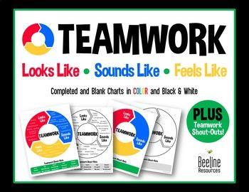Teamwork Looks Like Sounds Like Feels Like Chart Completed