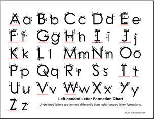 Left Handed Letter formation Worksheets Free – thepizzashop.co