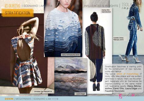 mega trends in fashion