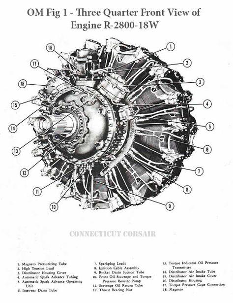 pratt & whitney r-2800 double wasp radial engine study scaled 1/48 by:  giannis mitzas - gmodel art