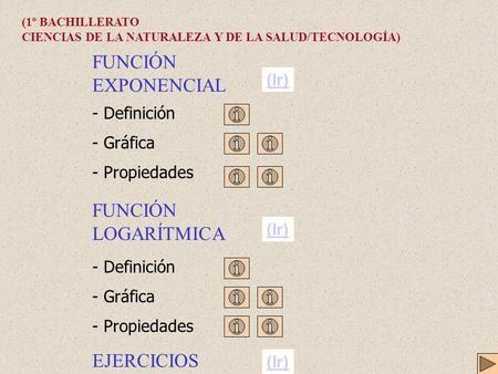 16 Ideas De Funciones Matematicas Funciones Matematicas Matematicas Avanzadas