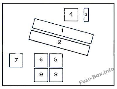Bmw 5 Series E39 1996 2003 Fuse Box Diagram Fuse Box Bmw 5