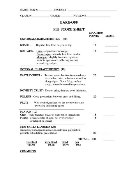 Chopped Score Sheet Food Network Tv Shows Cooking Competition