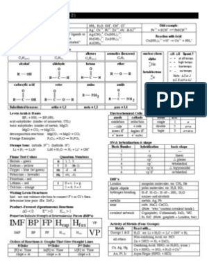 Updated Learning: Biochemistry Cheat Sheet Pdf