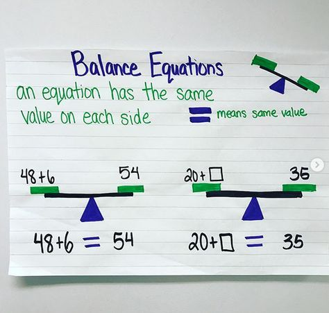 Student Math Balance