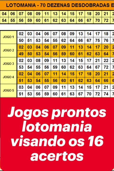 Jogos Prontos Lotomania Visando Os 16 Acertos Em 2020 Lotomania