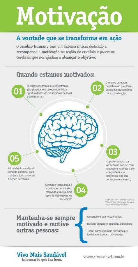 historias de motivación física
