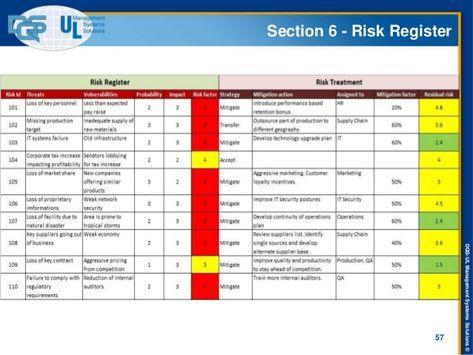Resultado De Imagen De Simple Risk Assessment Template  Riesgos