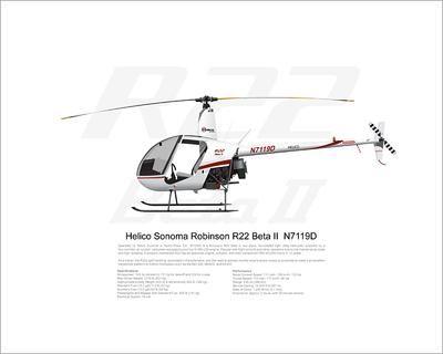 Helico Sonoma Robinson R22 Beta II N7119D