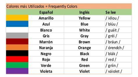 Los Colores En Inglés Colores En Ingles Ingles Para Como Aprender Ingles Basico Ingles Palabras Basicas En Ingles