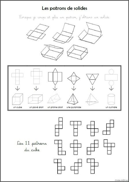 Solides Et Patrons Cm Exercice Cm1 Patron De Cube Cap Maths