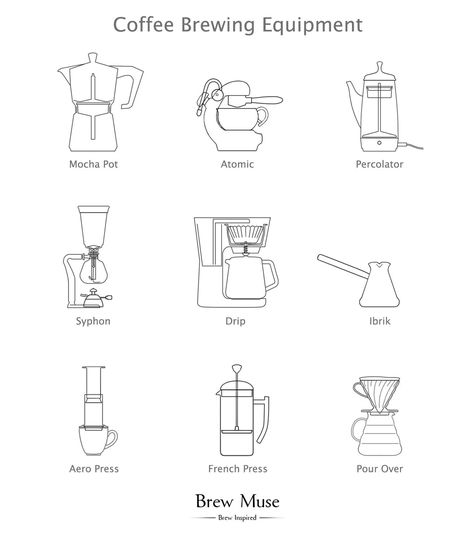 Infographic showing the many forms of coffee brewing equipment