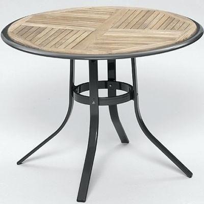 Gartentisch Rund 100 Cm Gartentisch Alu Rund Tentfox Innen Gartentisch Rund 100 Cm Gartentisch Rund 100 Cm Holz Gartentisch Alu Gartentisch Tisch