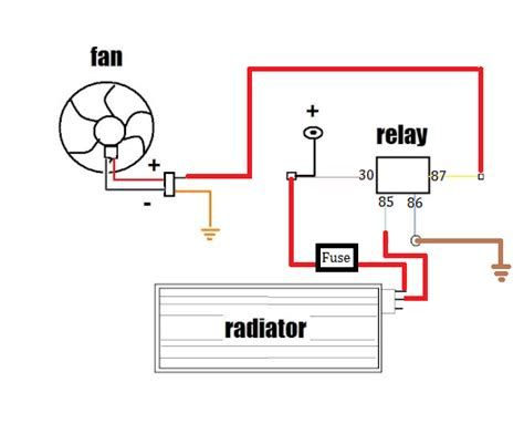 Radiator Cooling Fan Relay Wiring Diagram Post Date 10 Nov 2018 78 Source Http Www Gridgit Com Postpic 2014 0 Cooling Fan Radiator Fan Radiators