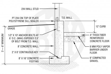 Pin By Ashley Thorne On House Plans In 2020 Custom Garages Concrete Floors Concrete
