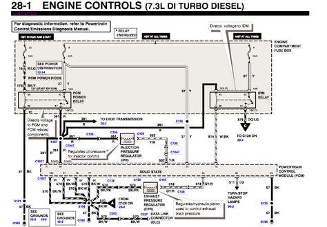 95 7 3l Engine Diagram - Wiring Diagram Networks