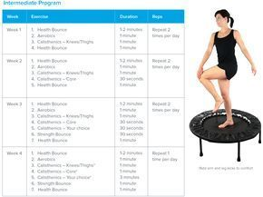 10 Minute Mini Trampoline Workout Rebounding Exercises 10minute Emstrainingubungenzuhause Exercises In 2020 Trampolin Training Trampolin Ubungen Trampolin