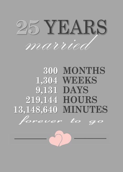25th Silver Wedding Anniversary Typografie Meilenstein Countdown Kar 25th Wedding Anniversary Wishes 25th Wedding Anniversary Quotes Silver Wedding Anniversary