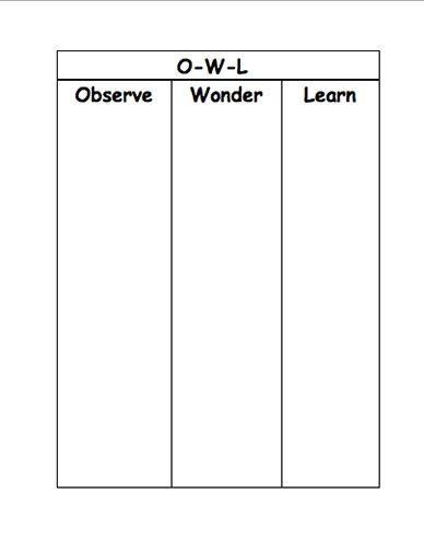 ASL Parameter Minimal Pair Sort Minimal pair, Activities and - kwl chart