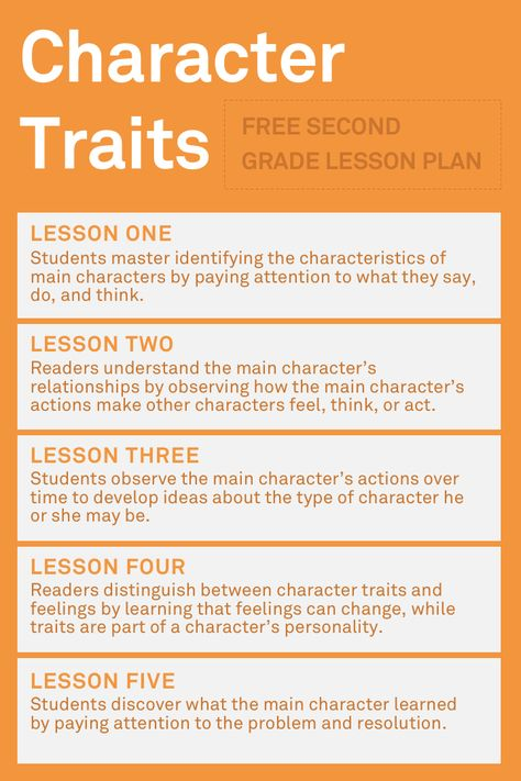 Second Grade Character Traits Lesson | The ability to
