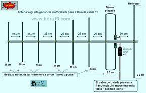 Armar Antenas De Tv Antenas Caseras Planos De Antenas Circuitos Diagramas Armar Antena Yagui Tda Tdt Tv Diy Tv Antenna Ham Radio Antenna Long Range Tv Antenna