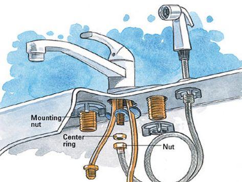 Expert Plumbers In Danville Ca Install Kitchen Faucet Kitchen