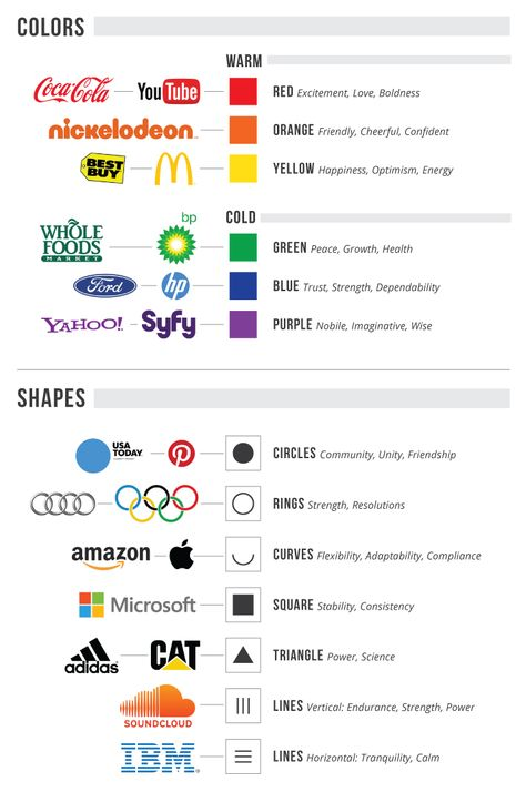 color-and-shapes-why-design-is-important-for-content-marketing