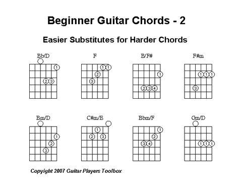 10 Easy Guitar Chords for Beginners | Chords | Pinterest | Guitar ...