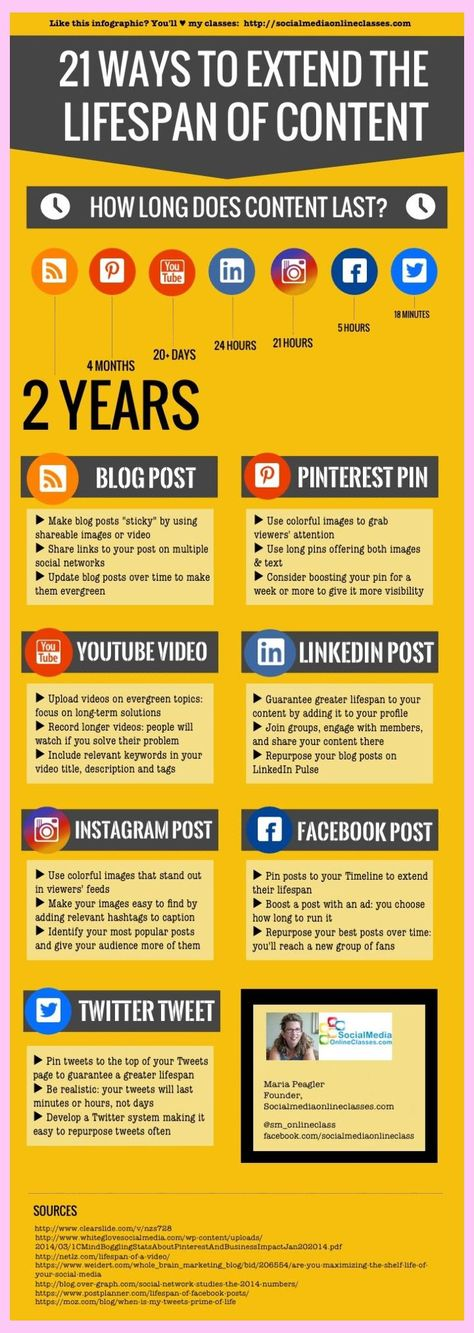 21 Ways to Extend the Life of Your Content | Content Marketing |  Social Media Calendar  | Co...