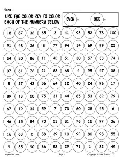 Printable 100th Day Of School Odd And Even Numbers Worksheet Coloring Page Even And Odd Number Worksheets 100 Days Of School