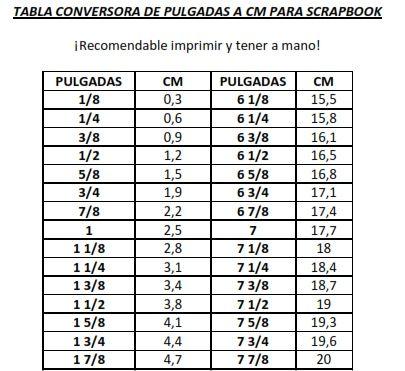 Tabla De Conversion De Pulgadas A Centimetros Pulgada A Cm Tabla De Equivalencias Equivalencias Tabla