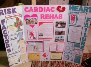 Cardiac Rehab Poster Board Poster Board Cardiac Rehab
