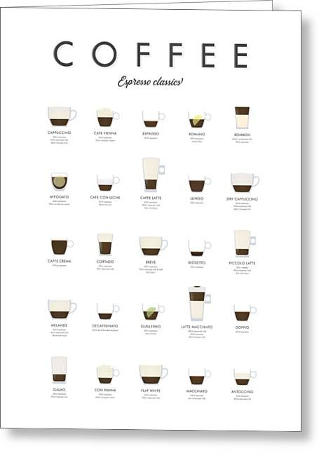 Esspreso Coffee Chart Greeting Card By Denny H Coffee Chart Coffee Around The World Coffee Drinks