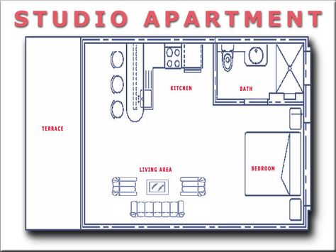 Studio Apartment Floor Plans Efficiency