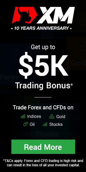 Pip Retracement Learn Forex Trading In 2020 Learn Forex