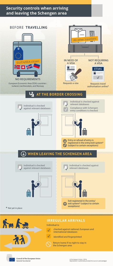 Security controls when arriving and leaving the Schengen area - Consilium