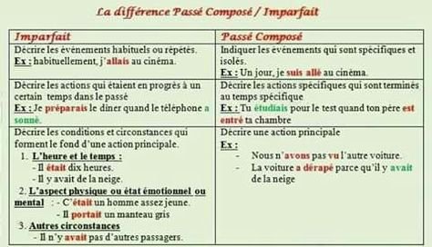 Conjugaison en espéranto