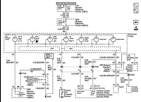 Wiring diagram for 1998 chevy silverado google search 98 chevy wiring diagram for 1998 chevy silverado google search 98 chevy silverado pinterest 1998 chevy silverado chevy silverado and vehicle sciox Choice Image